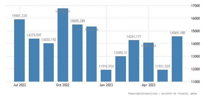 Japon les exportations de fournitures de bureau et papeterie for Fourniture de bureau papeterie